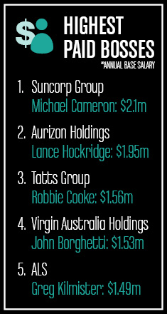 Highest paid bosses in Brisbane 2016 are Michael Cameron Suncorp, Lance Hockridge Aurizon, Robbie Cooke Tatts, John Borghetti Virgin Australia